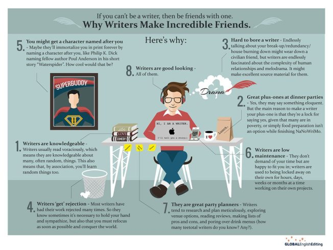 writers_are_great_friends_infographic